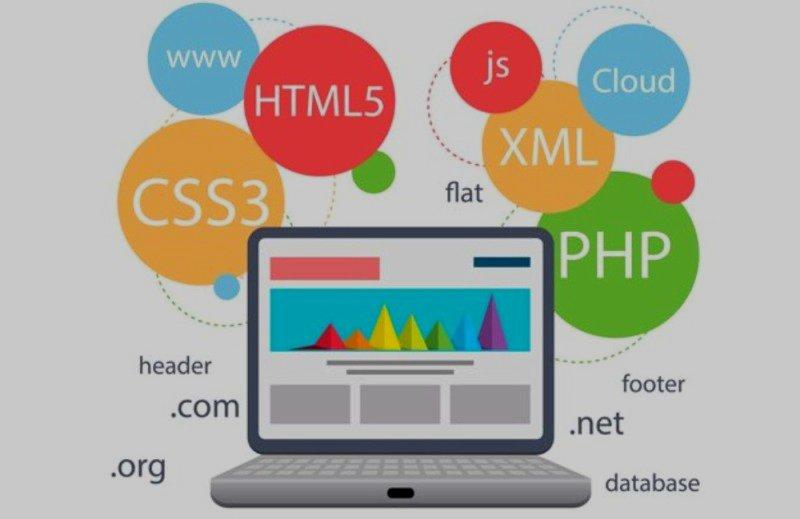 Necesito una página Web estática o dinámica? – Tecnolisboa